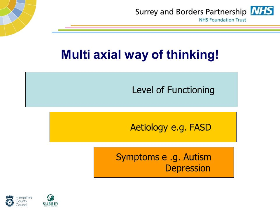 Multi axial way of thinking!