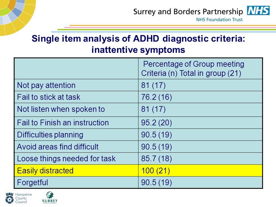 Single item analysis of ADHD diagnostic criteria: inattentive symptoms