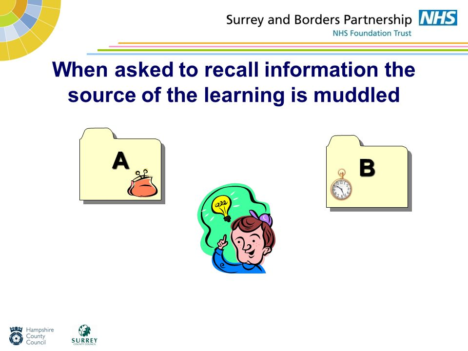 When asked to recall information the source of the learning is muddled