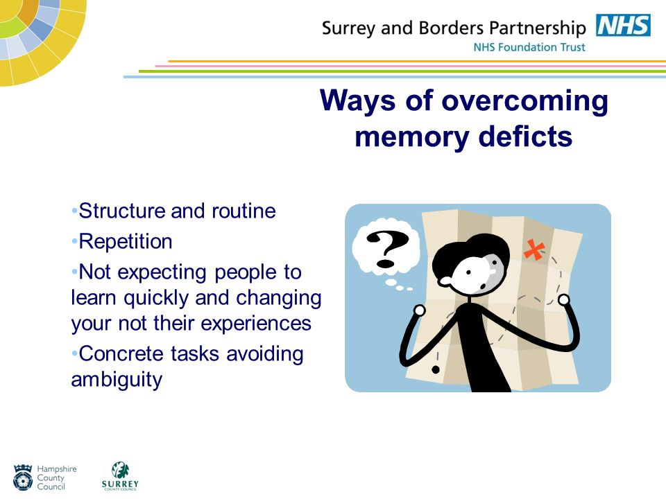Ways of overcoming memory deficts