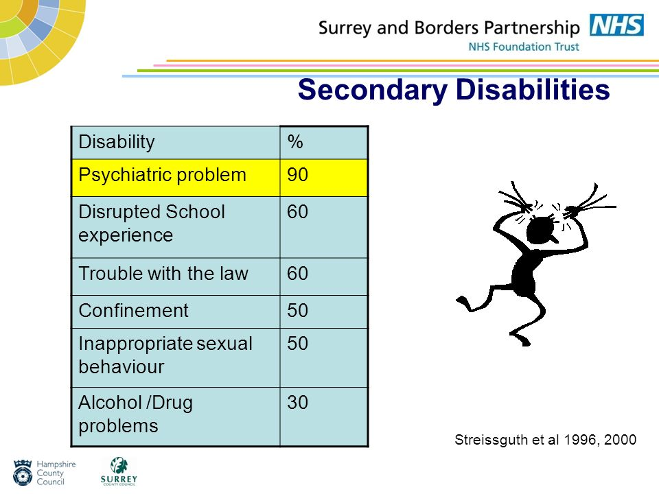 Secondary Disabilities