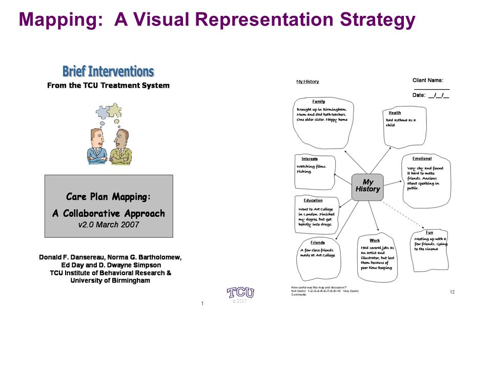 Mapping: A Visual Representation Strategy