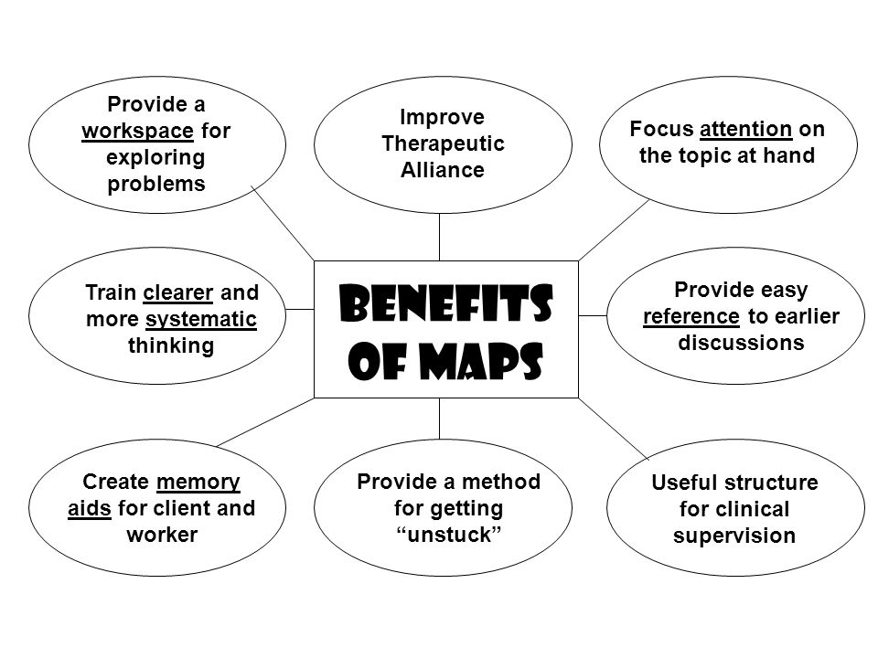 BENEFITS OF MAPS Provide a workspace for exploring problems