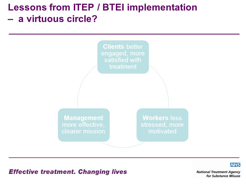 Lessons from ITEP / BTEI implementation – a virtuous circle