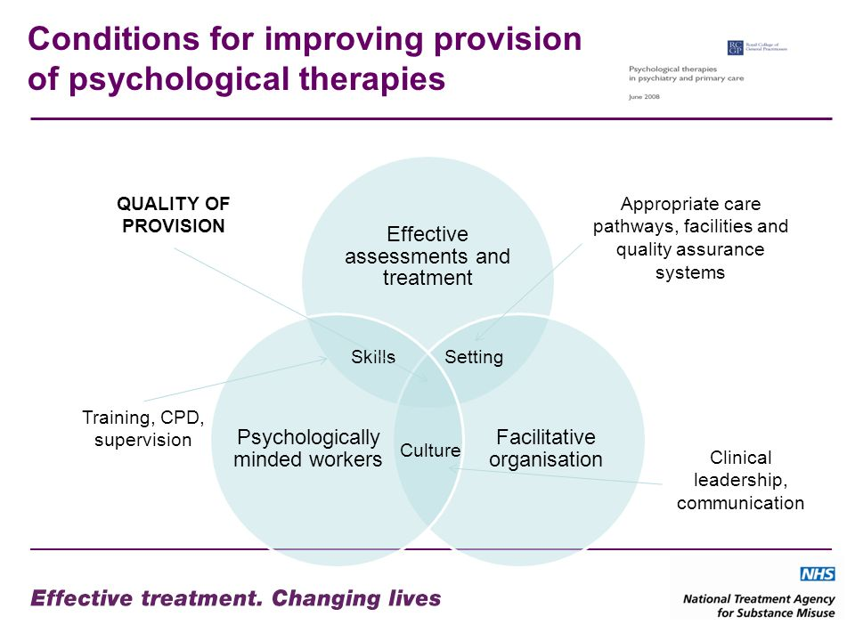 Conditions for improving provision of psychological therapies