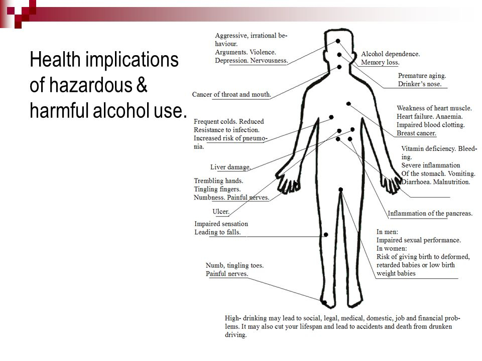Health implications of hazardous & harmful alcohol use.