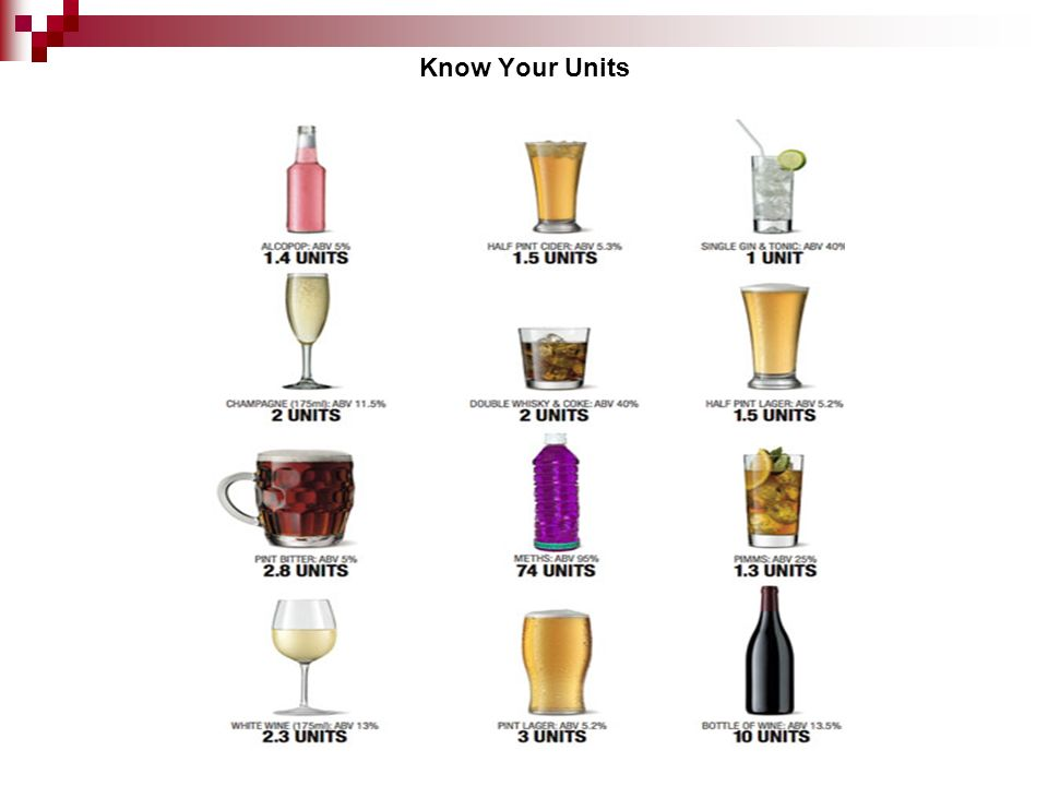 Know Your Units