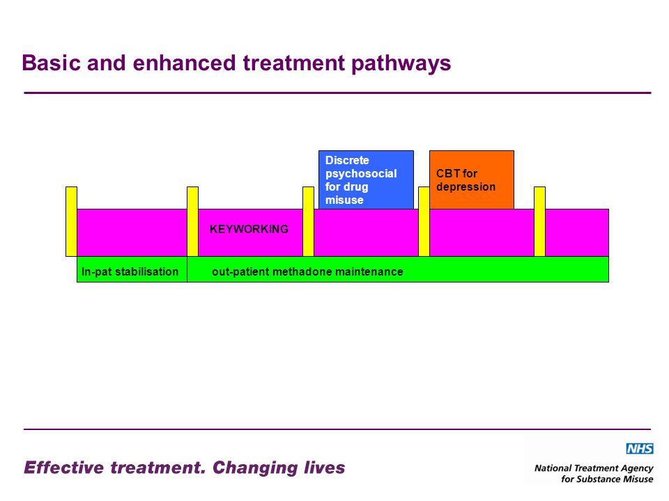 Basic and enhanced treatment pathways