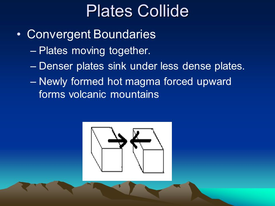 Plates Collide Convergent Boundaries Plates moving together.