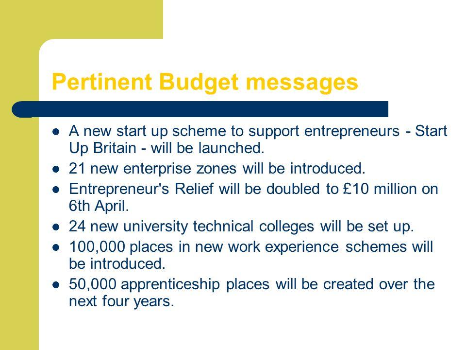 Pertinent Budget messages