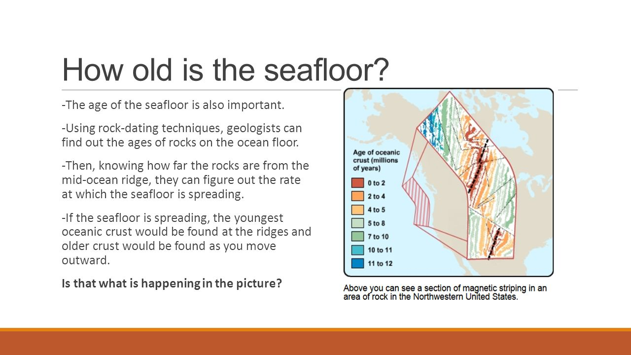 seafloor spreading dating Study campbell biology chapter 25 (powell_h) flashcards because radiometric dating the horizontal arrows indicate the direction of sea-floor spreading.