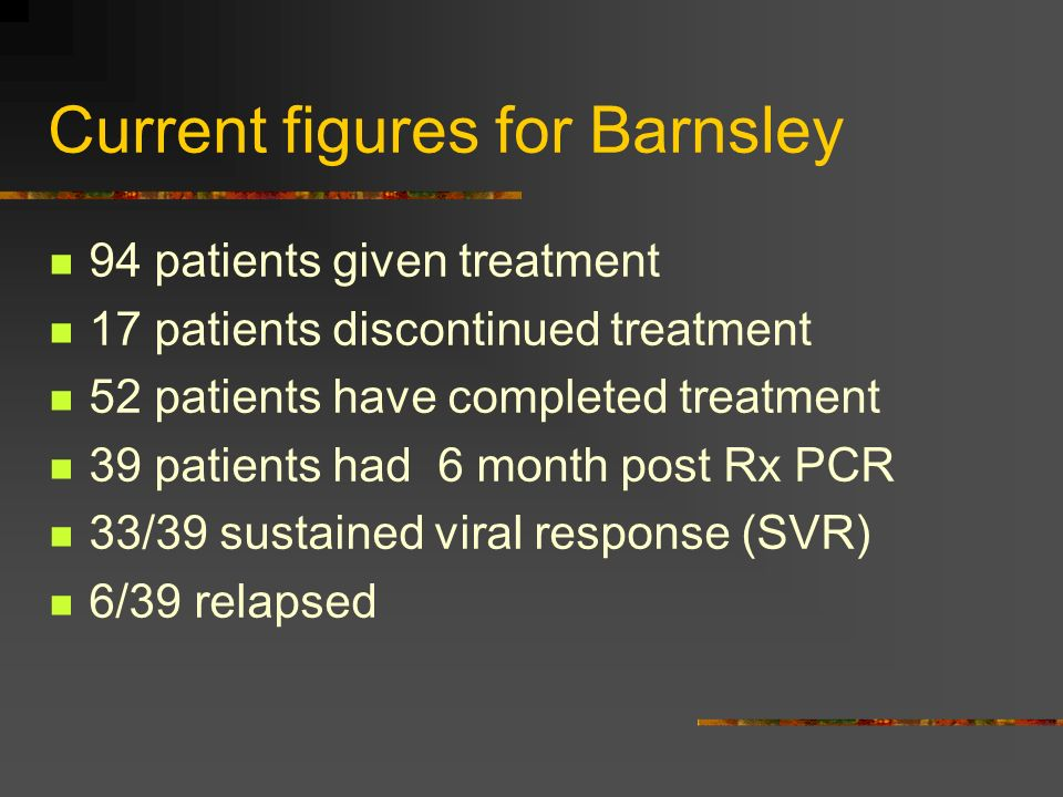 Current figures for Barnsley