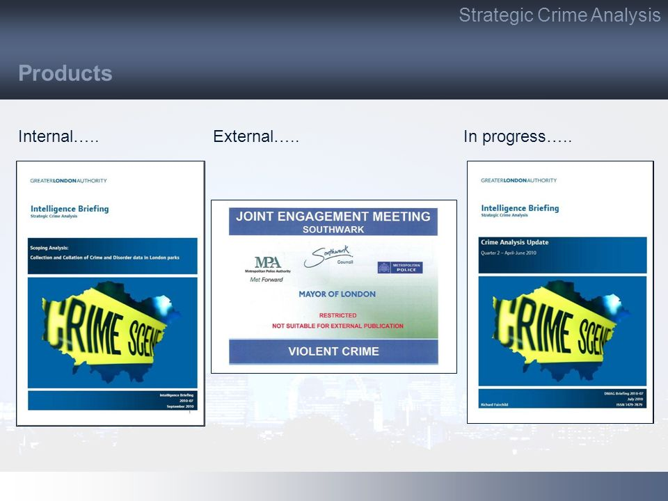 Products Strategic Crime Analysis Internal….. External…..