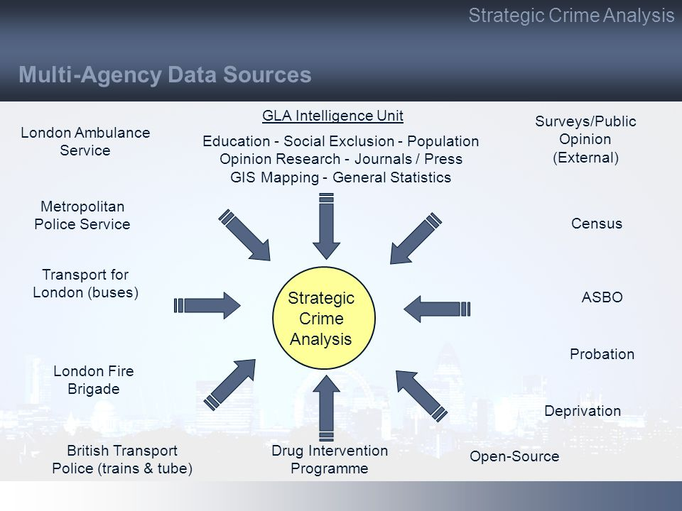 Multi-Agency Data Sources