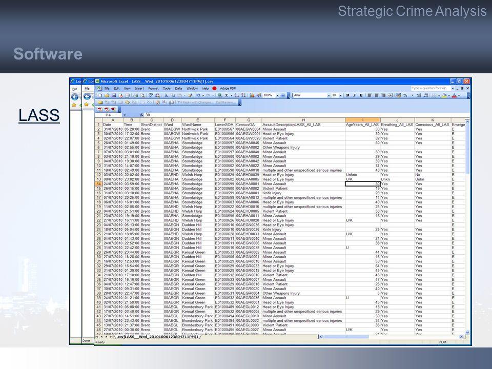 Strategic Crime Analysis