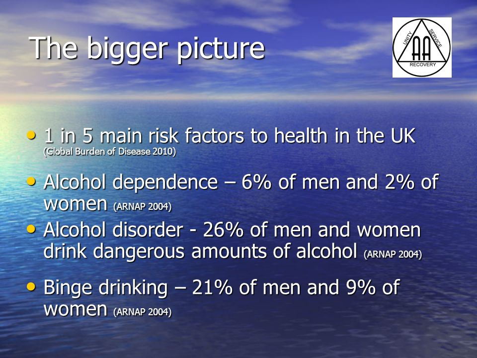 The bigger picture 1 in 5 main risk factors to health in the UK (Global Burden of Disease 2010)
