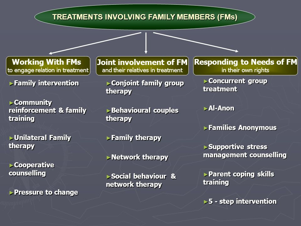 TREATMENTS INVOLVING FAMILY MEMBERS (FMs) Joint involvement of FM