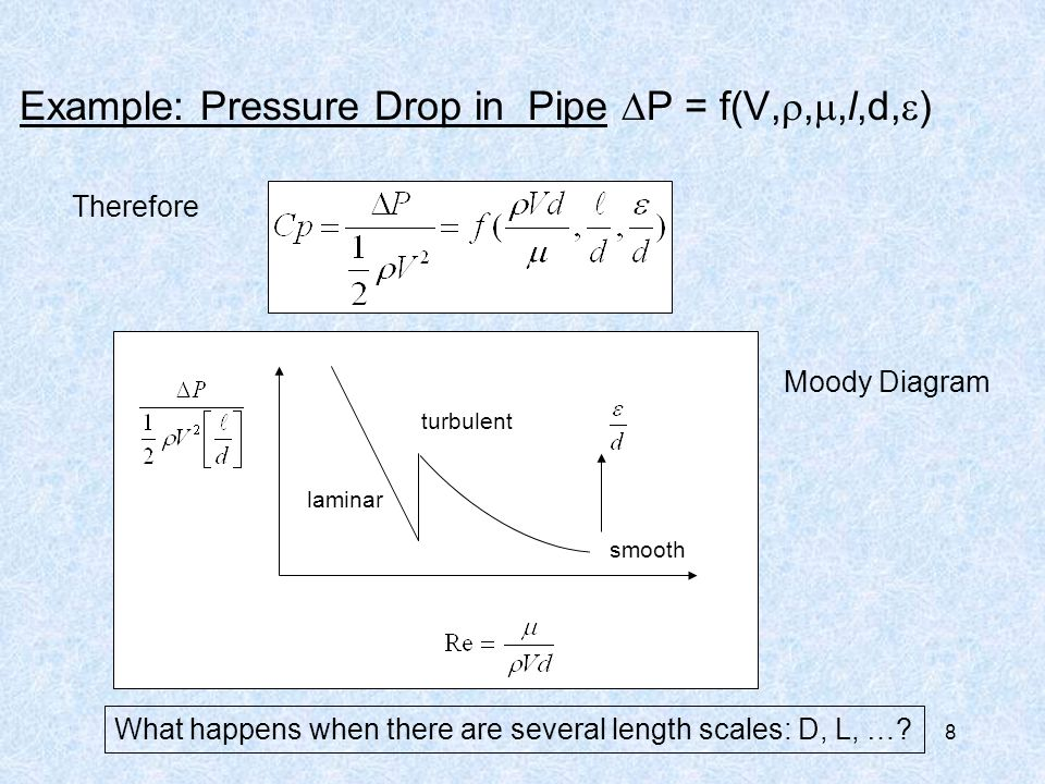 Turbomachinery lecture 4a pi theorem pipe flow similarity ppt example pressure drop in pipe p fv ccuart Images