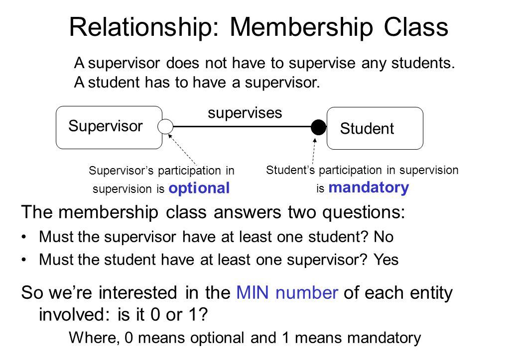 Relationship: Membership Class