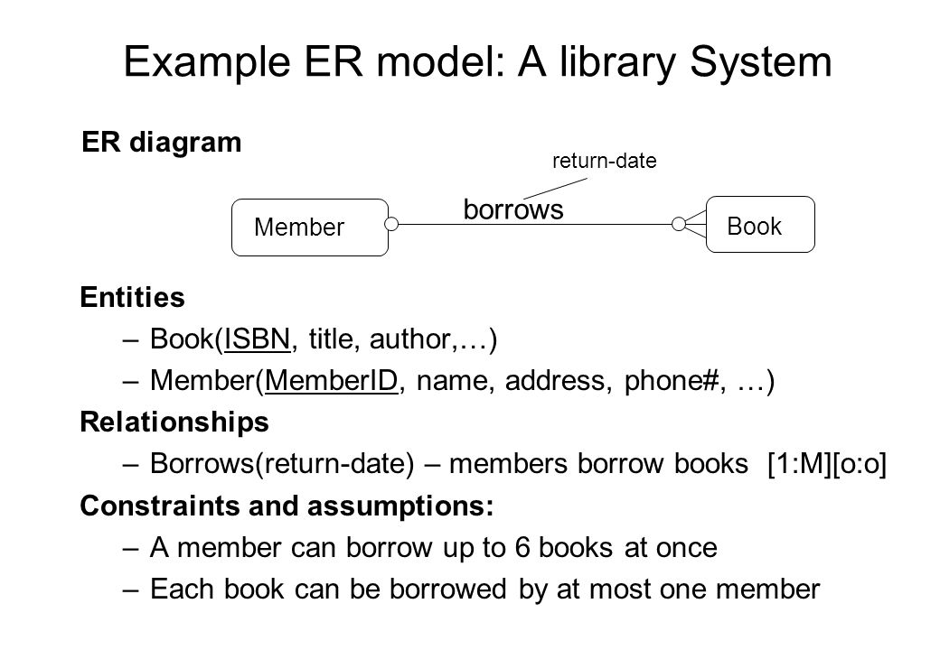 Example ER model: A library System
