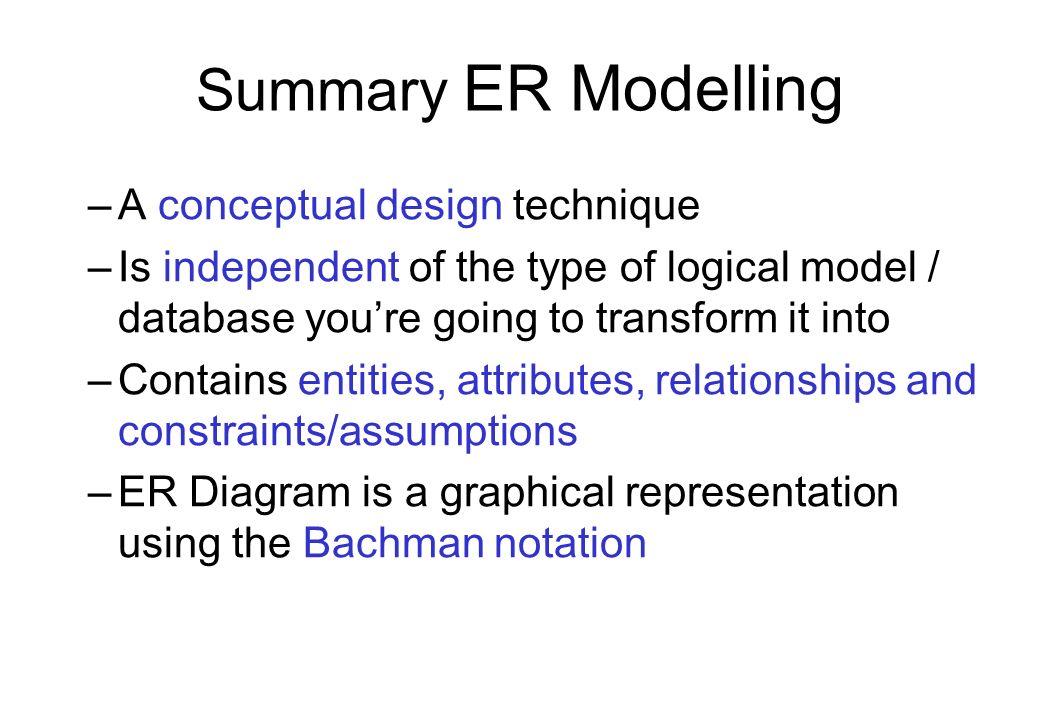 Summary ER Modelling A conceptual design technique