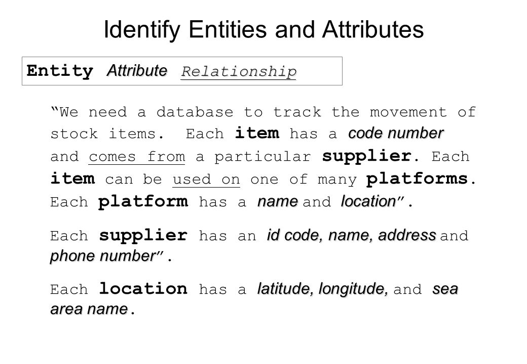 Identify Entities and Attributes