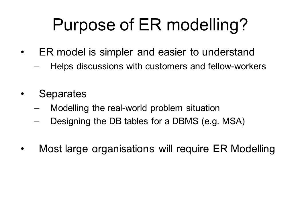 Purpose of ER modelling