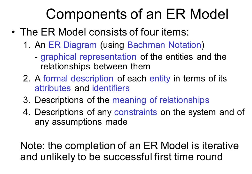 Components of an ER Model