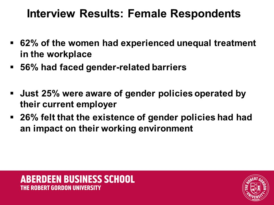 Interview Results: Female Respondents