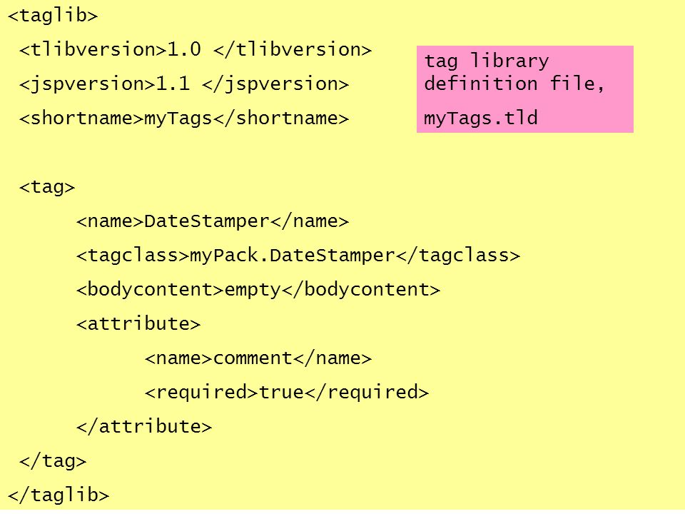 <taglib> <tlibversion>1.0 </tlibversion> <jspversion>1.1 </jspversion> <shortname>myTags</shortname>