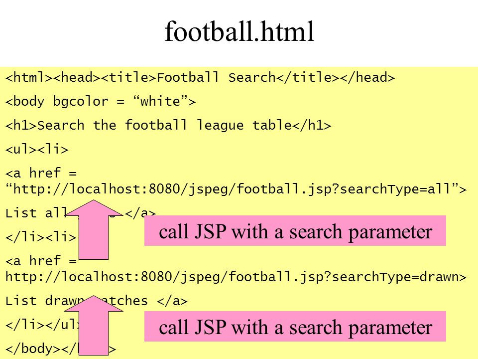 football.html call JSP with a search parameter