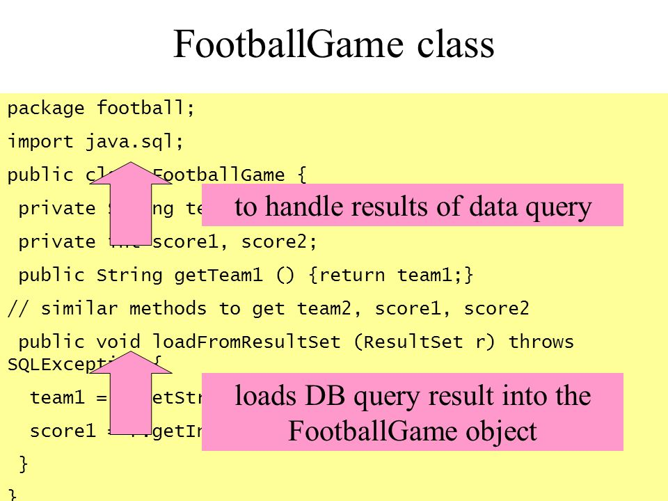 FootballGame class to handle results of data query