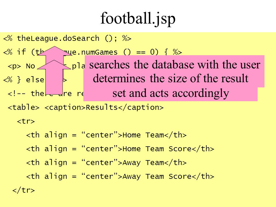 football.jsp <% theLeague.doSearch (); %> <% if (theLeague.numGames () == 0) { %> <p> No games played yet </p>