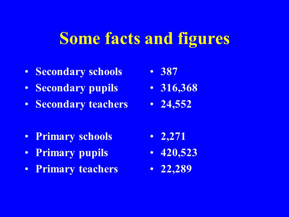 Some facts and figures Secondary schools Secondary pupils