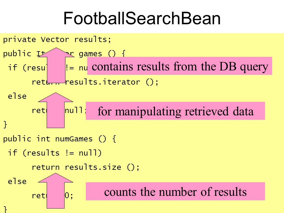 FootballSearchBean contains results from the DB query