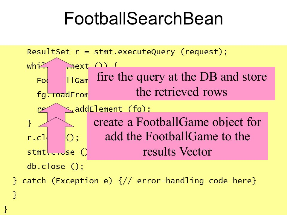 FootballSearchBean ResultSet r = stmt.executeQuery (request); while (r.next ()) { FootballGame fg = new FootballGame ();