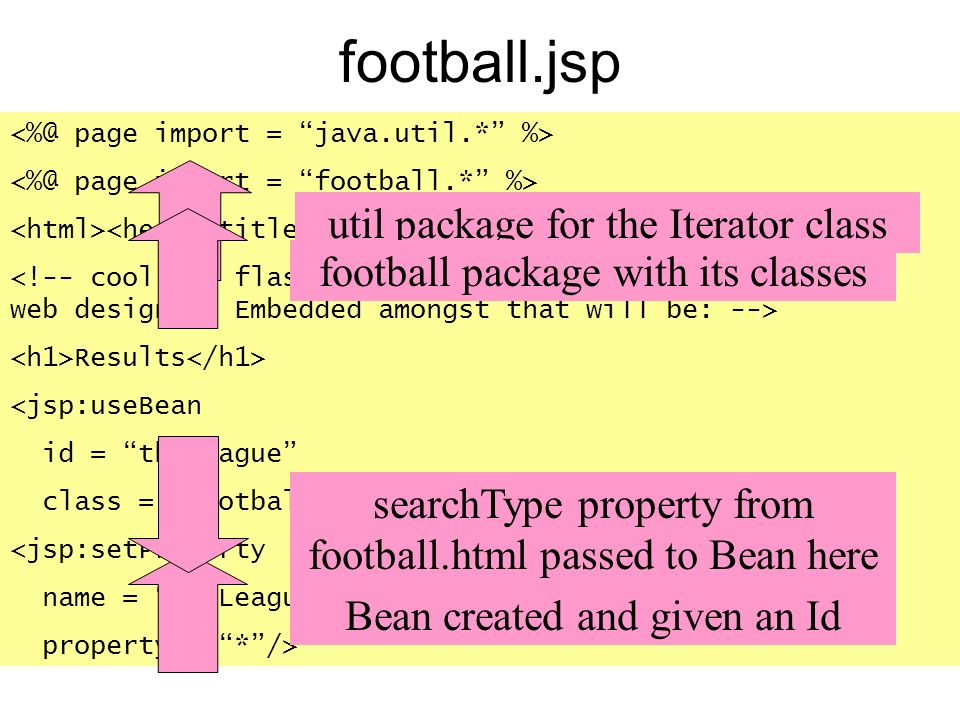 football.jsp util package for the Iterator class