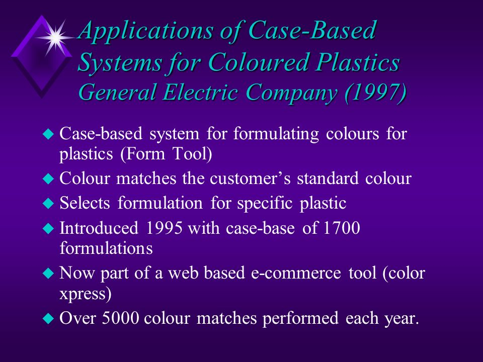Applications of Case-Based Systems for Coloured Plastics General Electric Company (1997)