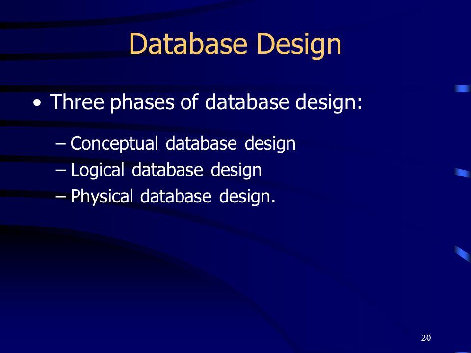 Database Design Three phases of database design: