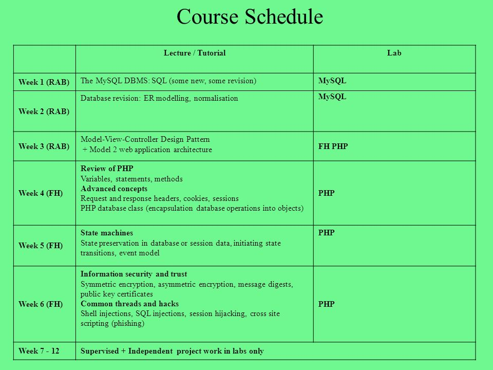 Course Schedule Lecture / Tutorial Lab Week 1 (RAB)