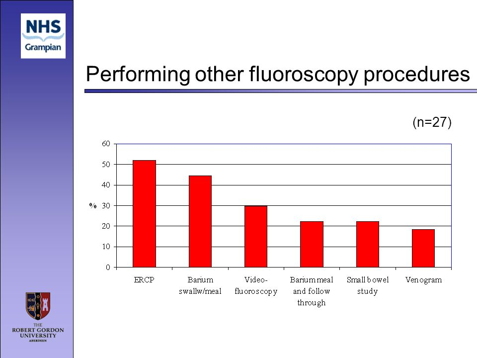 Performing other fluoroscopy procedures