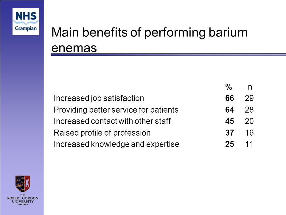 Main benefits of performing barium enemas