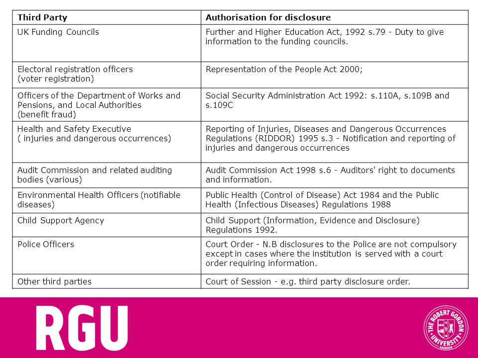Third Party Authorisation for disclosure UK Funding Councils
