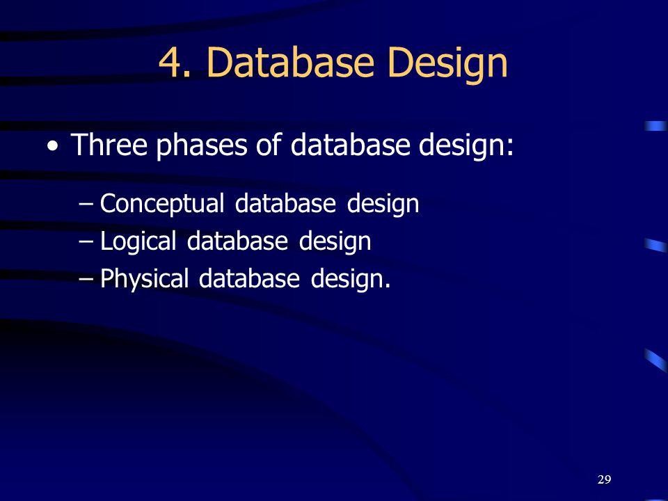 4. Database Design Three phases of database design: