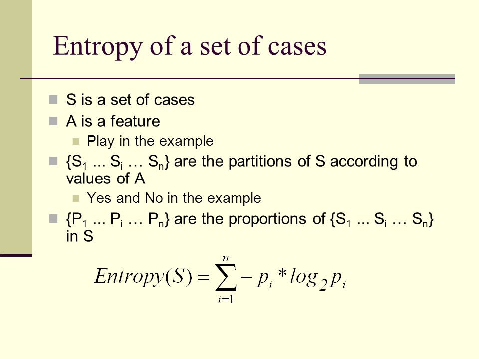 Entropy of a set of cases