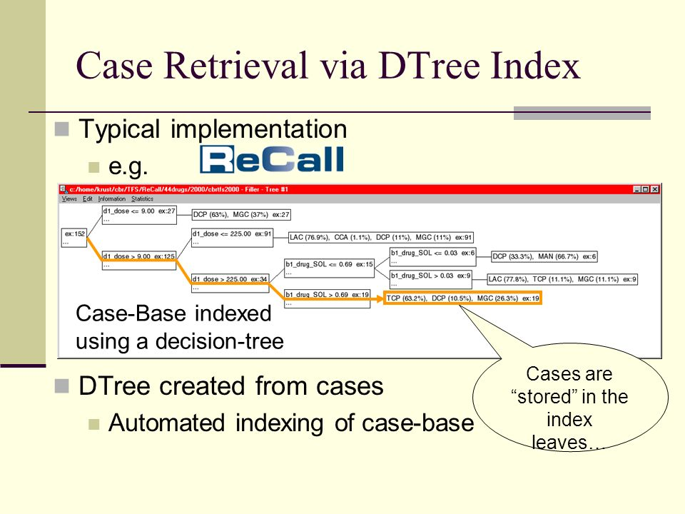 Case Retrieval via DTree Index