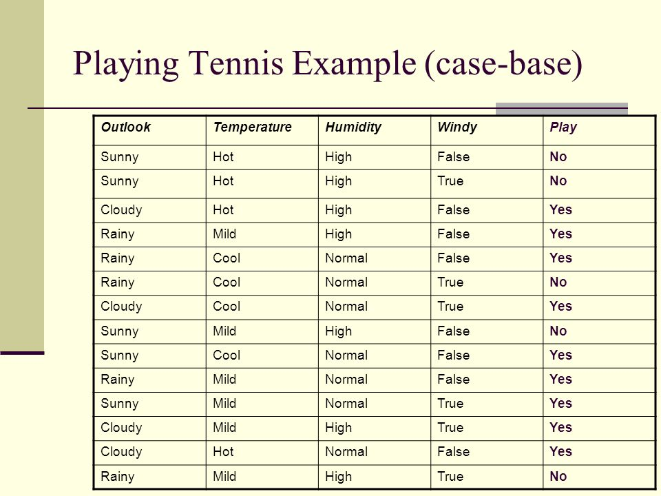 Playing Tennis Example (case-base)