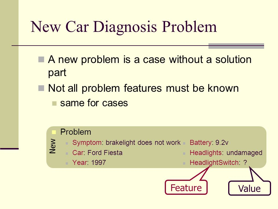 New Car Diagnosis Problem