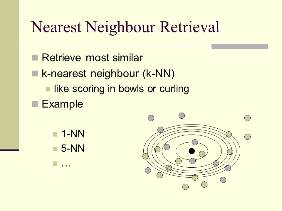 Nearest Neighbour Retrieval