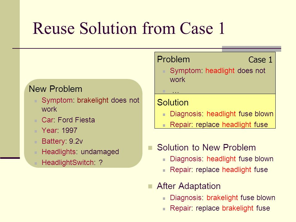 Reuse Solution from Case 1